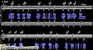 Zimrah partition : « Oh ! que Ton joug est facile » par Dimitri Bortniansky (book1} N°89)